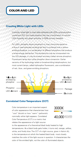 led-facts-009.png