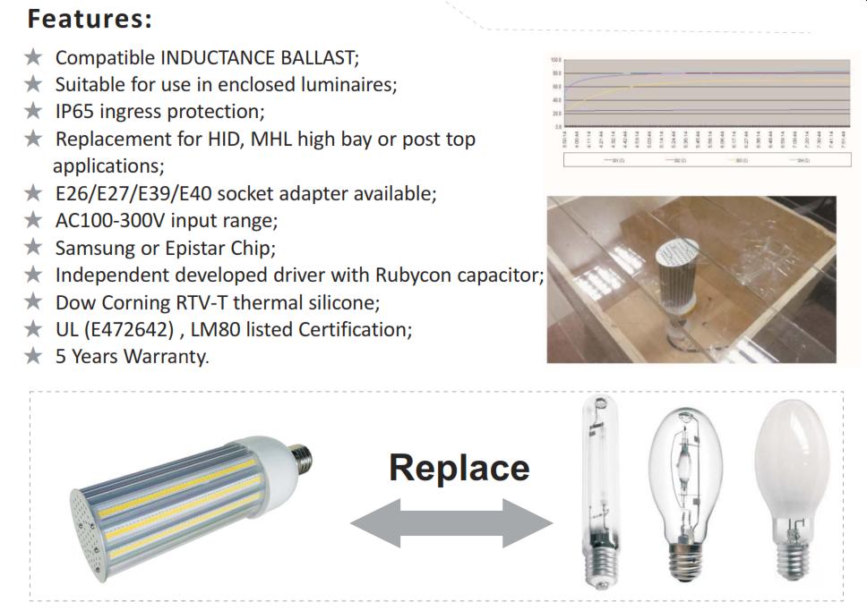 180 Degree H I D  Ballast Compatible LED Corn Lamp