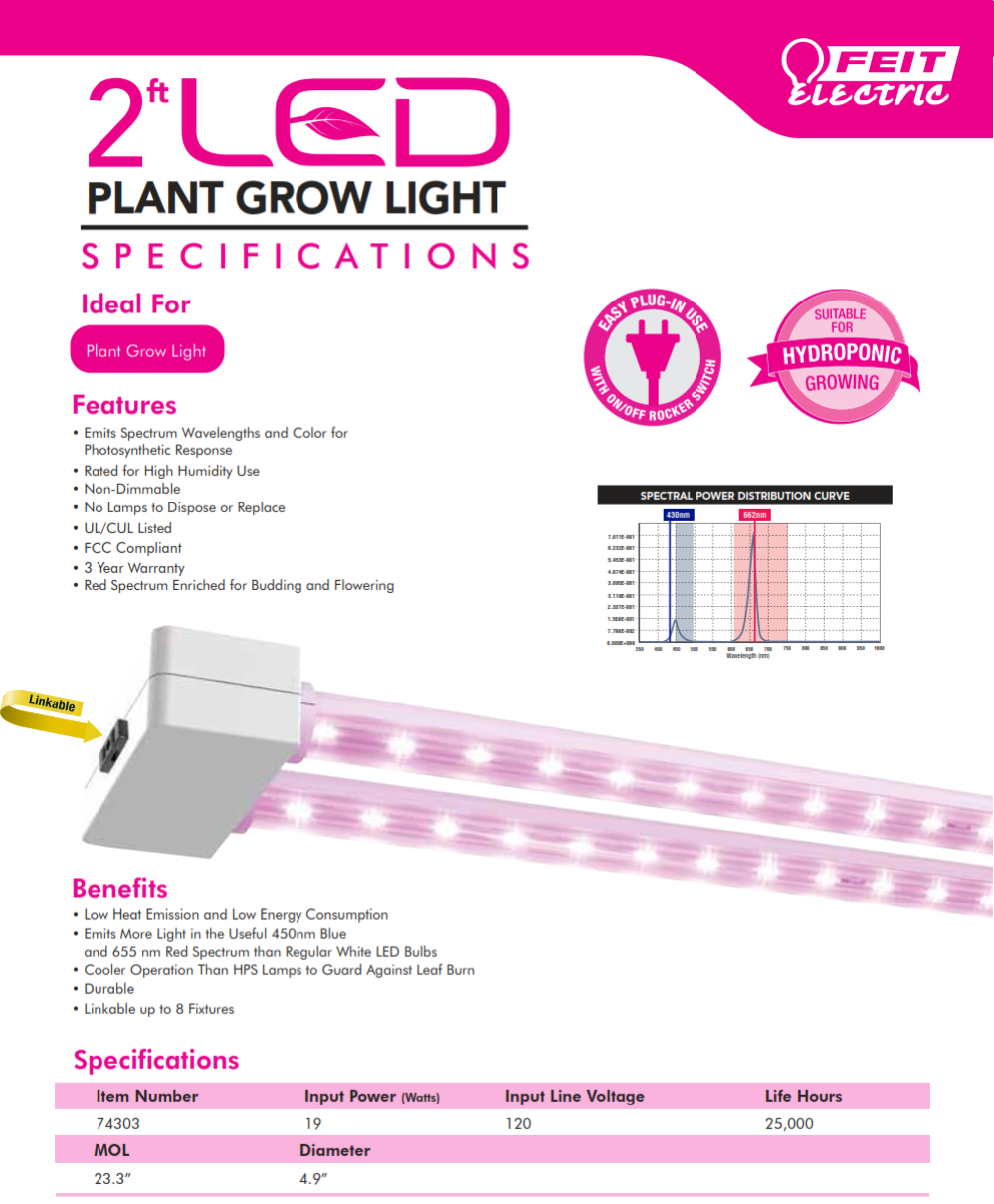 74303 This Fully Assembled Dual 2ft Led Grow Light